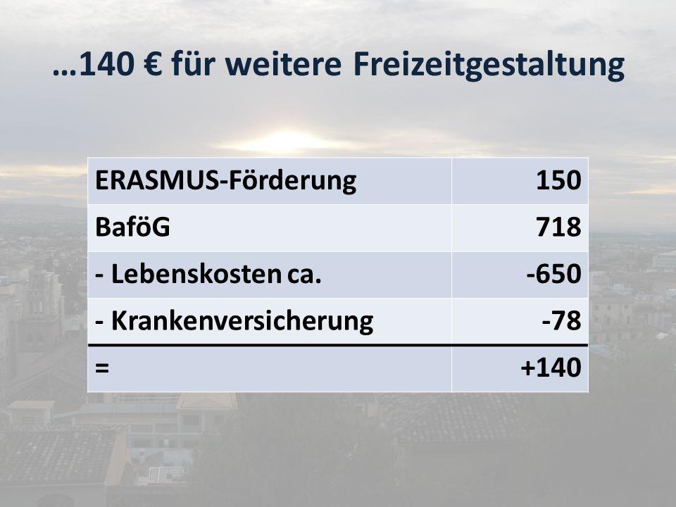 …140 für weitere Freizeitgestaltung ERASMUS-Förderung150 BaföG718 - Lebenskosten ca.-650 - Krankenversicherung-78 =+140