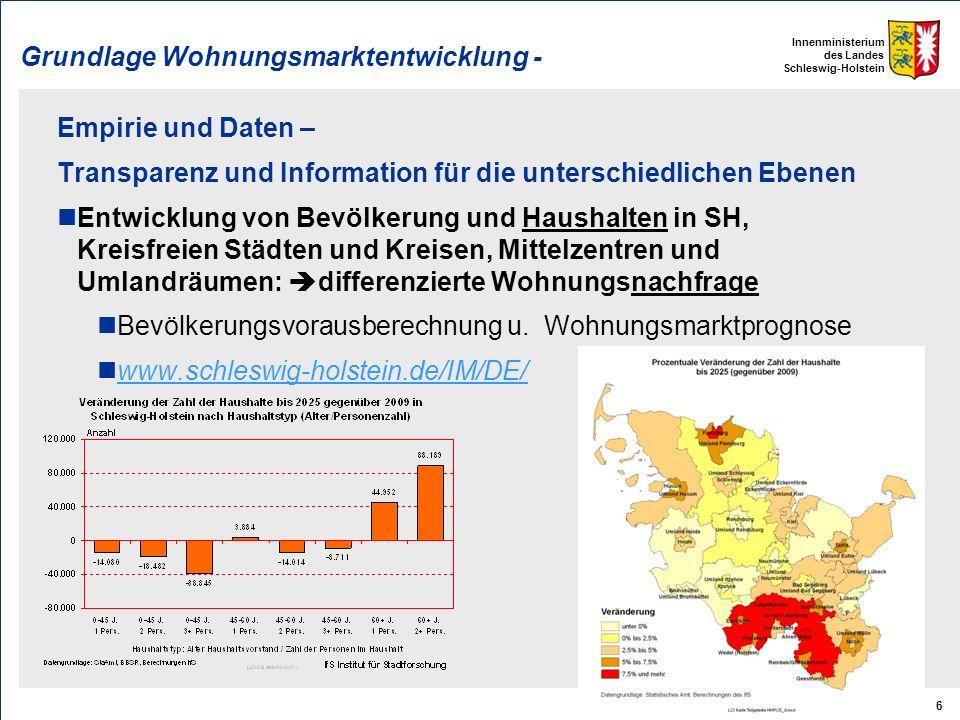 Innenministerium des Landes Schleswig-Holstein Grundlage Wohnungsmarktentwicklung - Empirie und Daten – Transparenz und Information für die unterschie