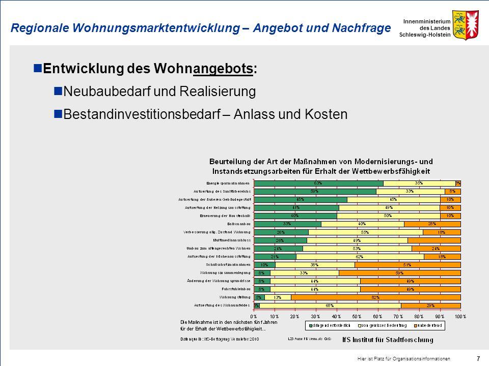 Innenministerium des Landes Schleswig-Holstein Regionale Wohnungsmarktentwicklung – Angebot und Nachfrage Entwicklung des Wohnangebots: Neubaubedarf u