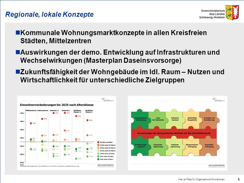 Innenministerium des Landes Schleswig-Holstein Regionale, lokale Konzepte Kommunale Wohnungsmarktkonzepte in allen Kreisfreien Städten, Mittelzentren