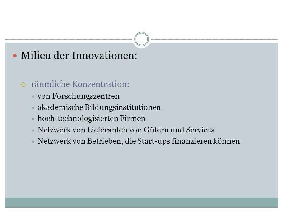 Milieu der Innovationen: räumliche Konzentration: von Forschungszentren akademische Bildungsinstitutionen hoch-technologisierten Firmen Netzwerk von Lieferanten von Gütern und Services Netzwerk von Betrieben, die Start-ups finanzieren können