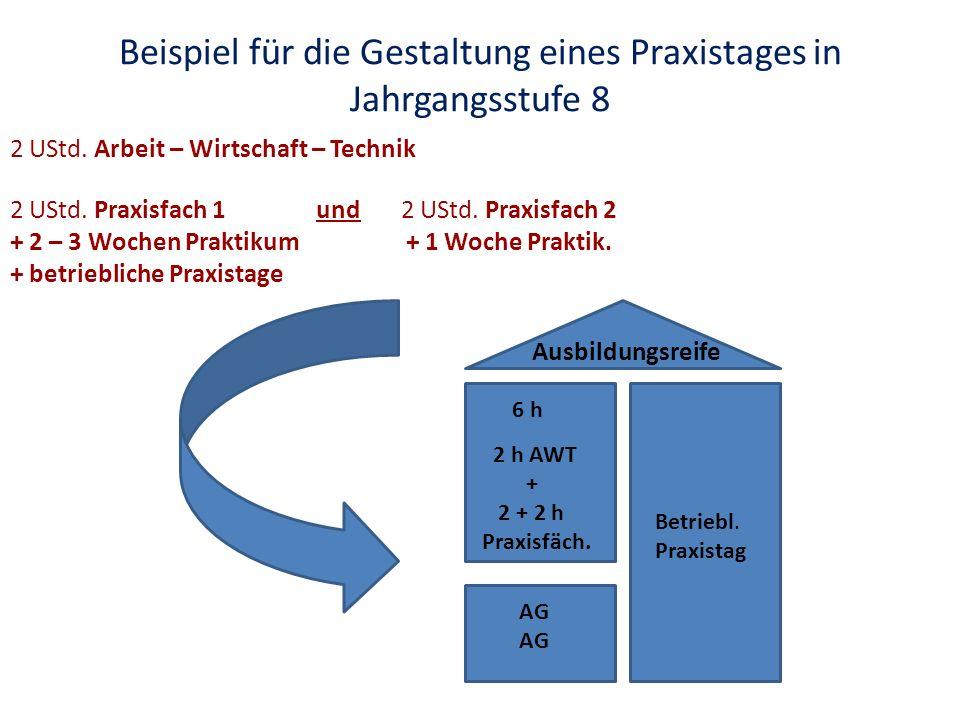 Beispiel für die Gestaltung eines Praxistages in Jahrgangsstufe 8 2 UStd. Arbeit – Wirtschaft – Technik 2 UStd. Praxisfach 1 und 2 UStd. Praxisfach 2