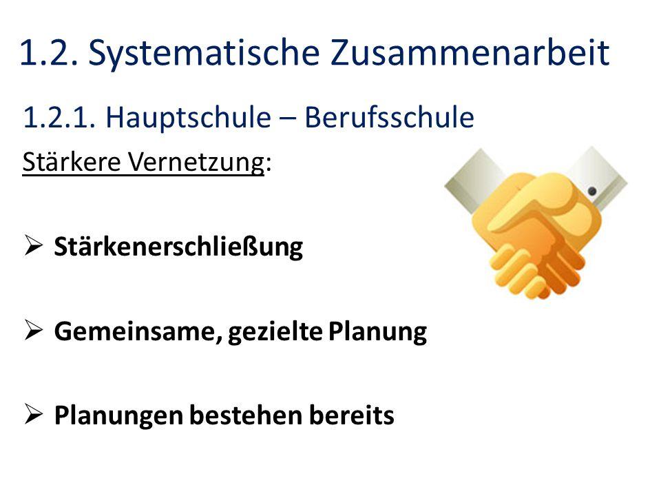 1.2. Systematische Zusammenarbeit 1.2.1. Hauptschule – Berufsschule Stärkere Vernetzung: Stärkenerschließung Gemeinsame, gezielte Planung Planungen be
