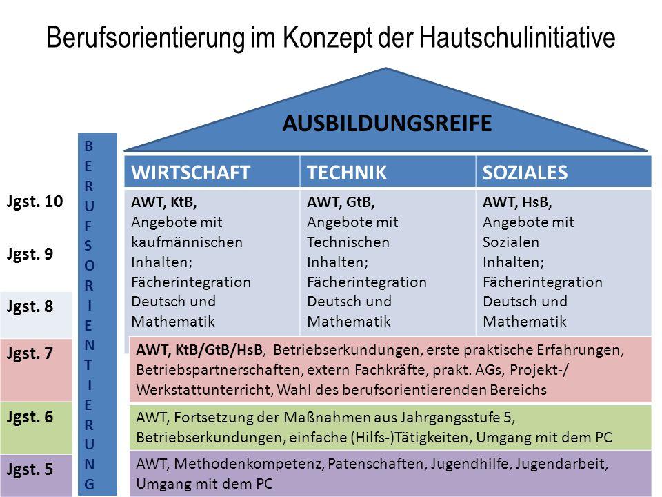 Berufsorientierung im Konzept der Hautschulinitiative WIRTSCHAFTTECHNIKSOZIALES AWT, KtB, Angebote mit kaufmännischen Inhalten; Fächerintegration Deut