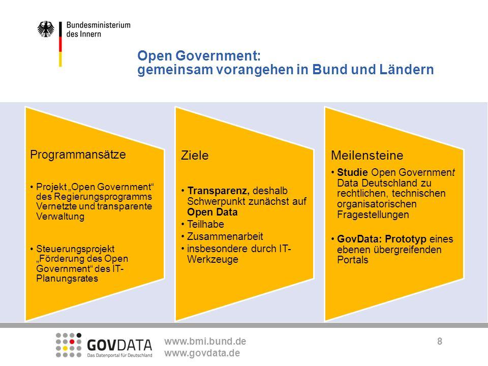 www.bmi.bund.de www.govdata.de 8 Open Government: gemeinsam vorangehen in Bund und Ländern