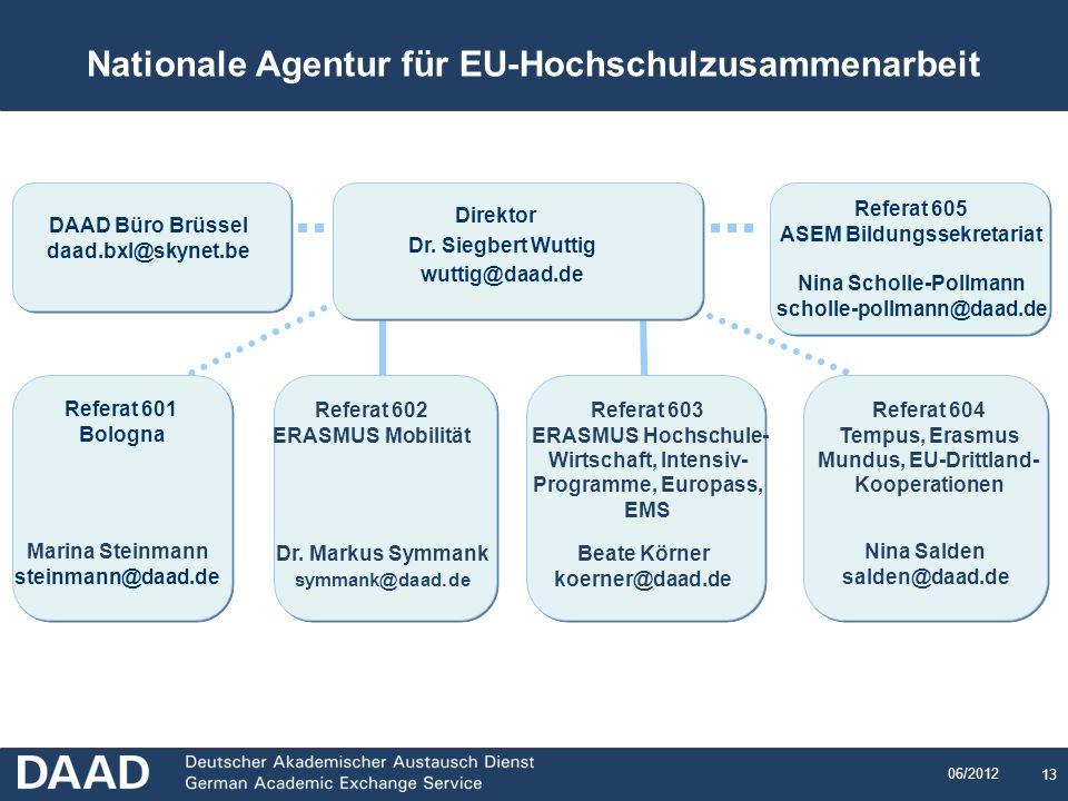 13 06/2012 Direktor Dr. Siegbert Wuttig wuttig@daad.de Marina Steinmann steinmann@daad.de Dr. Markus Symmank symmank@daad.de Referat 602 ERASMUS Mobil