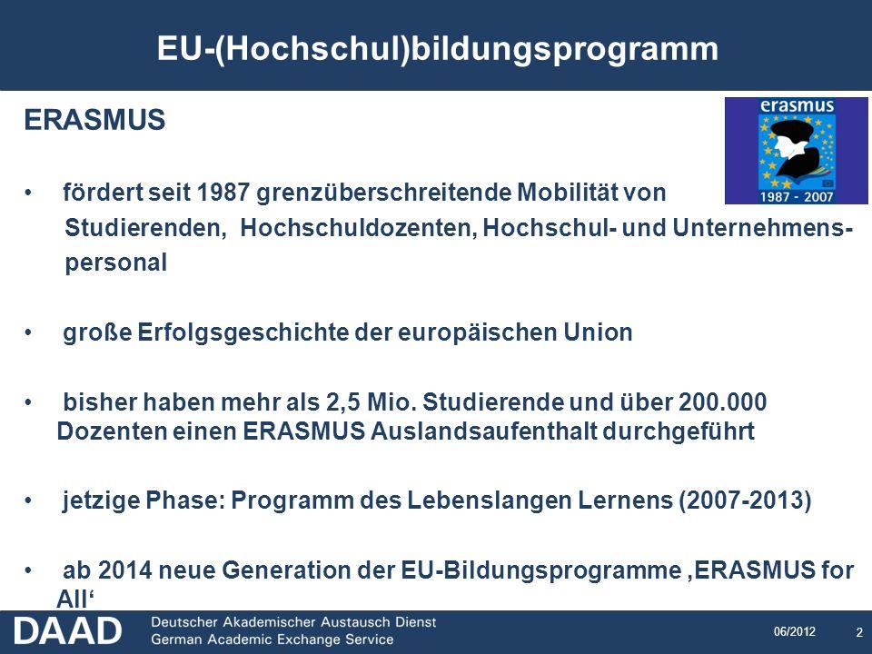 2 06/2012 EU-(Hochschul)bildungsprogramm ERASMUS fördert seit 1987 grenzüberschreitende Mobilität von Studierenden, Hochschuldozenten, Hochschul- und