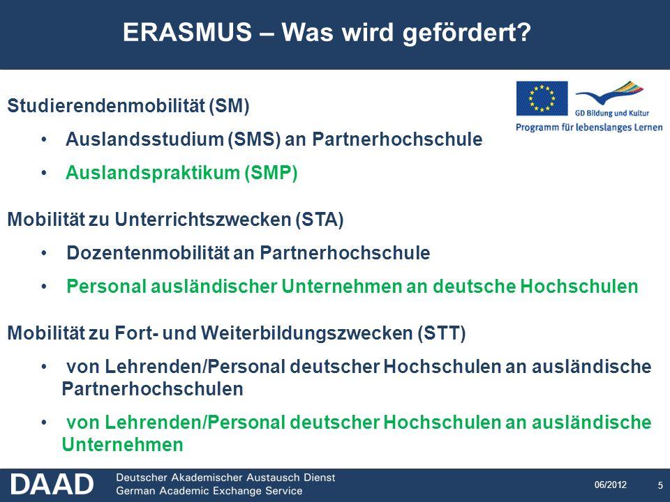 5 06/2012 ERASMUS – Was wird gefördert? Studierendenmobilität (SM) Auslandsstudium (SMS) an Partnerhochschule Auslandspraktikum (SMP) Mobilität zu Unt
