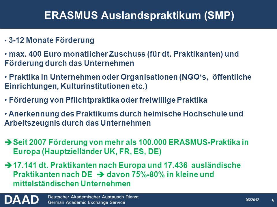 6 06/2012 ERASMUS Auslandspraktikum (SMP) 3-12 Monate Förderung max. 400 Euro monatlicher Zuschuss (für dt. Praktikanten) und Förderung durch das Unte