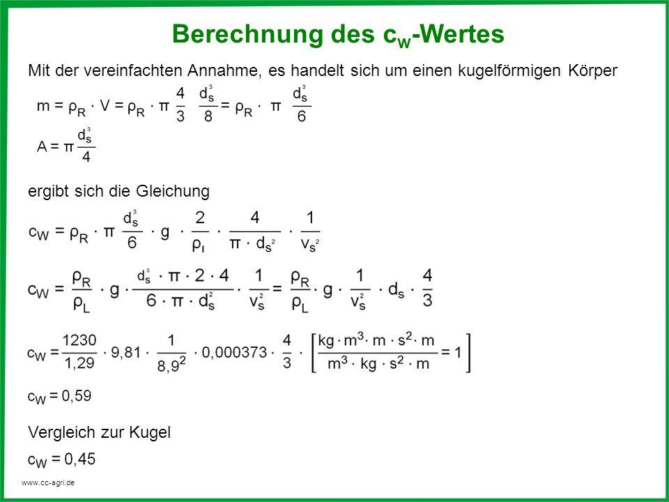 www.cc-agri.de Mit der vereinfachten Annahme, es handelt sich um einen kugelförmigen Körper ergibt sich die Gleichung Vergleich zur Kugel Berechnung d