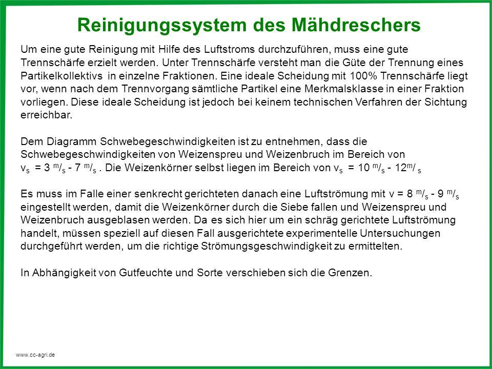 www.cc-agri.de Um eine gute Reinigung mit Hilfe des Luftstroms durchzuführen, muss eine gute Trennschärfe erzielt werden. Unter Trennschärfe versteht