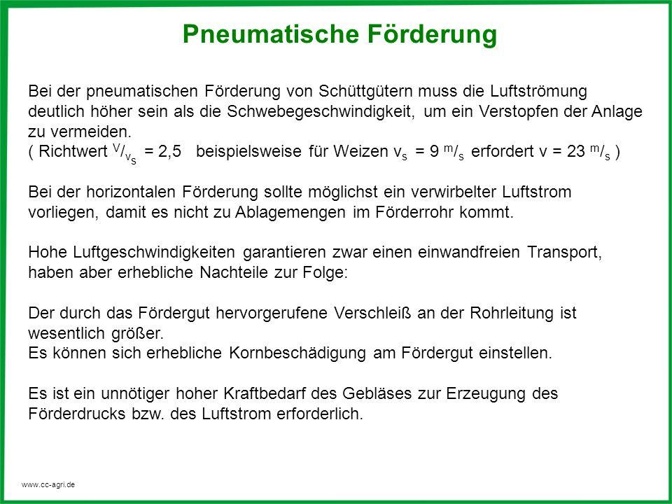www.cc-agri.de Bei der pneumatischen Förderung von Schüttgütern muss die Luftströmung deutlich höher sein als die Schwebegeschwindigkeit, um ein Verst