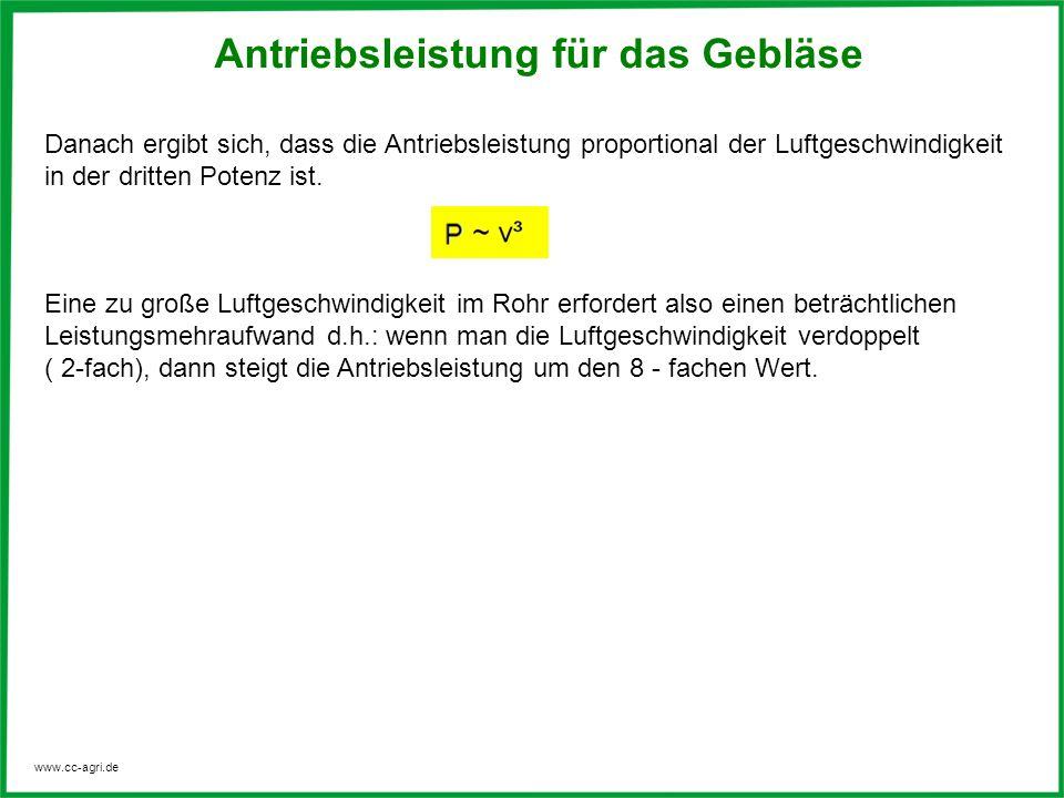 www.cc-agri.de Danach ergibt sich, dass die Antriebsleistung proportional der Luftgeschwindigkeit in der dritten Potenz ist. Eine zu große Luftgeschwi