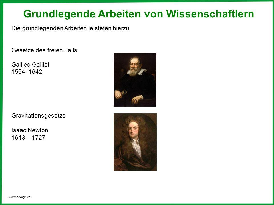 www.cc-agri.de Die grundlegenden Arbeiten leisteten hierzu Gesetze des freien Falls Galileo Galilei 1564 -1642 Gravitationsgesetze Isaac Newton 1643 –