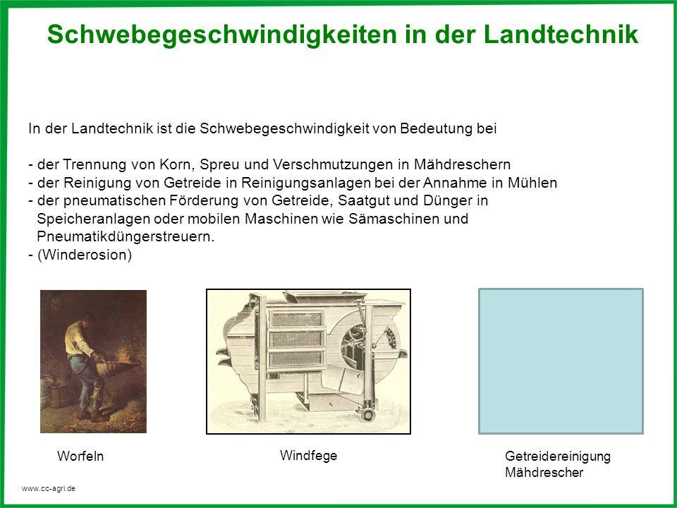 www.cc-agri.de In der Landtechnik ist die Schwebegeschwindigkeit von Bedeutung bei - der Trennung von Korn, Spreu und Verschmutzungen in Mähdreschern