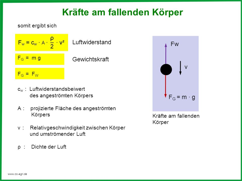 www.cc-agri.de Kräfte am fallenden Körper Fw v F G = m g somit ergibt sich F G = m g F G = F W c w : Luftwiderstandsbeiwert des angeströmten Körpers A