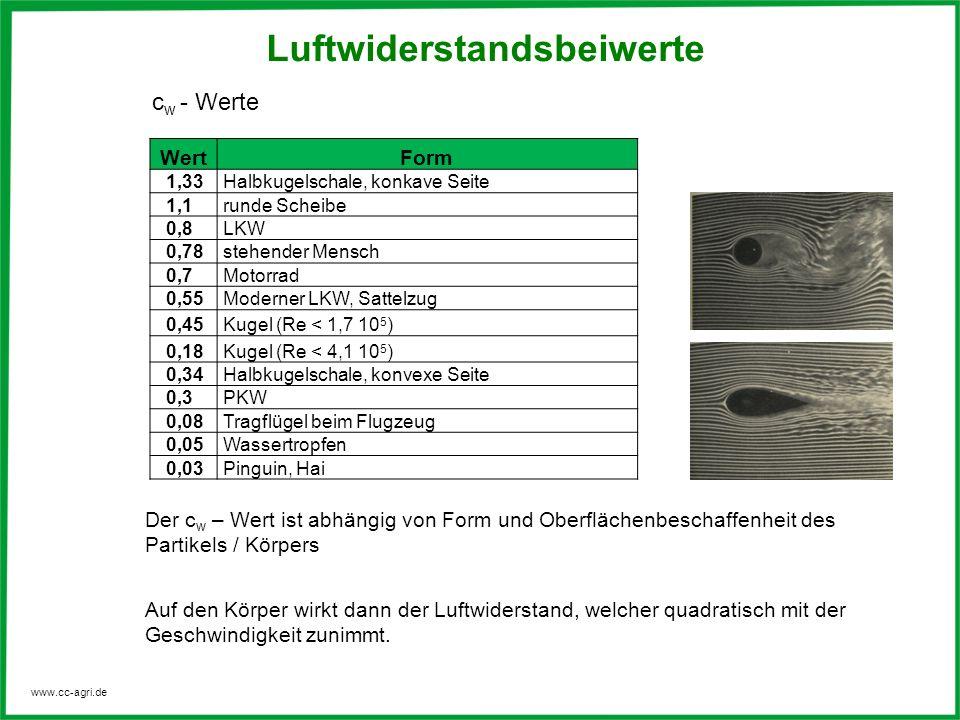www.cc-agri.de Auf den Körper wirkt dann der Luftwiderstand, welcher quadratisch mit der Geschwindigkeit zunimmt. Der c w – Wert ist abhängig von Form