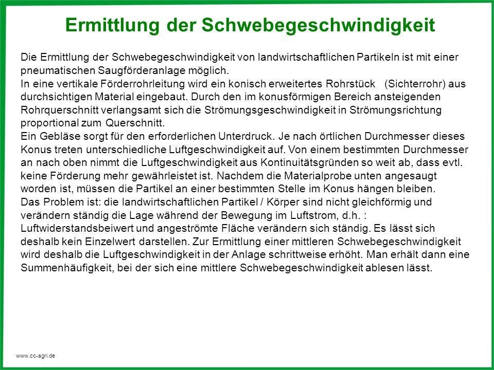 www.cc-agri.de Die Ermittlung der Schwebegeschwindigkeit von landwirtschaftlichen Partikeln ist mit einer pneumatischen Saugförderanlage möglich. In e