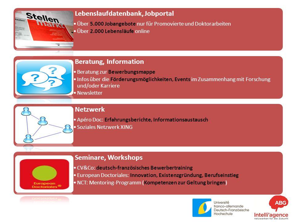 Lebenslaufdatenbank, Jobportal Über 5.000 Jobangebote nur für Promovierte und Doktorarbeiten Über 2.000 Lebensläufe online Beratung, Information Berat