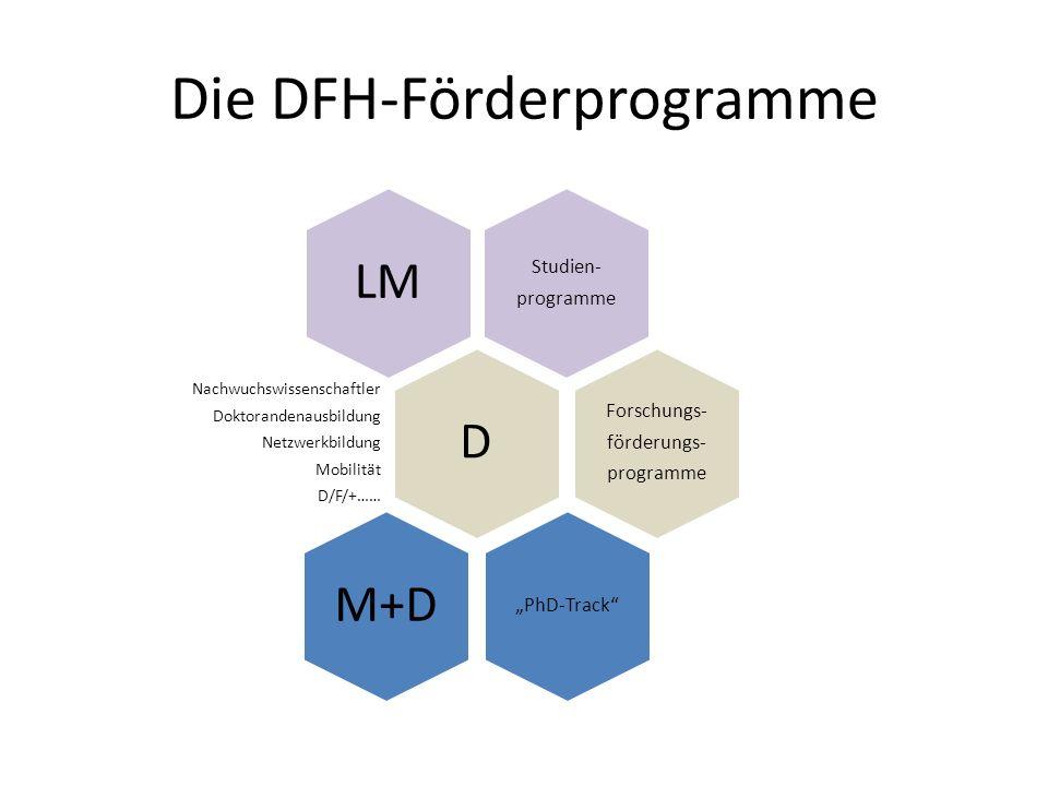 Die DFH-Förderprogramme Studien- programme LM D Nachwuchswissenschaftler Doktorandenausbildung Netzwerkbildung Mobilität D/F/+…… Forschungs- förderungs- programme PhD-Track M+D