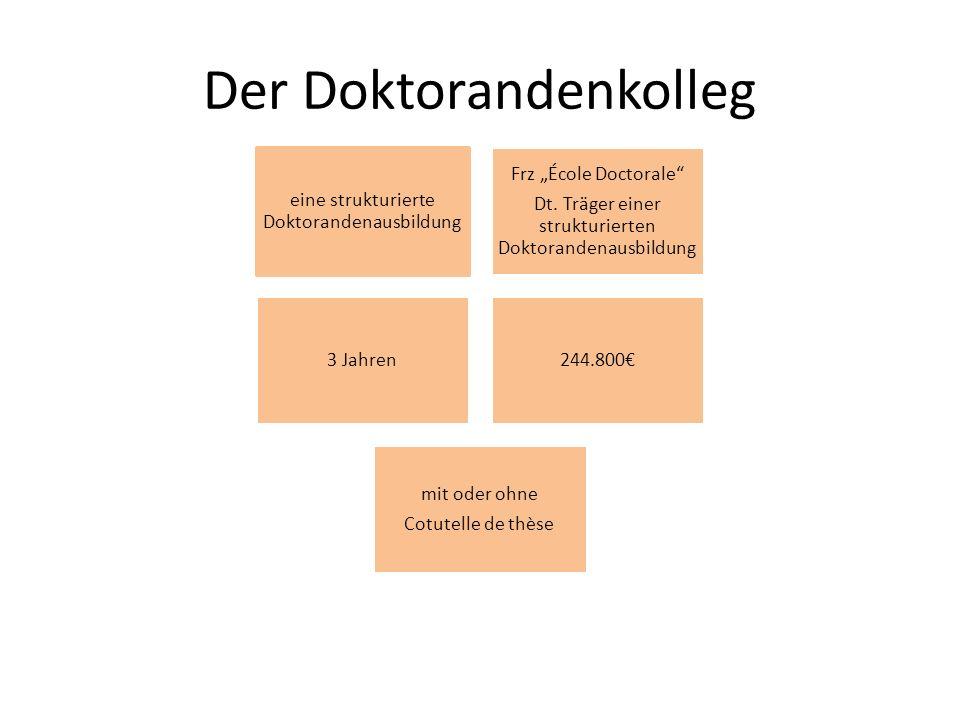 Der Doktorandenkolleg eine strukturierte Doktorandenausbildung Frz École Doctorale Dt. Träger einer strukturierten Doktorandenausbildung 3 Jahren244.8