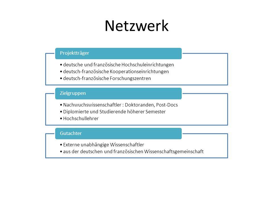 Netzwerk deutsche und französische Hochschuleinrichtungen deutsch-französische Kooperationseinrichtungen deutsch-französische Forschungszentren Projek