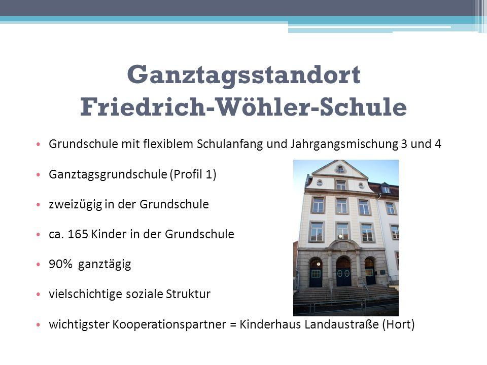 Ganztagsstandort Friedrich-Wöhler-Schule Grundschule mit flexiblem Schulanfang und Jahrgangsmischung 3 und 4 Ganztagsgrundschule (Profil 1) zweizügig