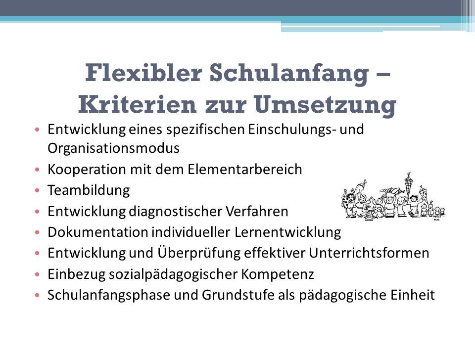 Flexibler Schulanfang – Kriterien zur Umsetzung Entwicklung eines spezifischen Einschulungs- und Organisationsmodus Kooperation mit dem Elementarberei