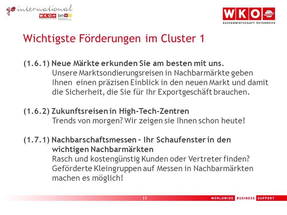 11 Wichtigste Förderungen im Cluster 1 (1.6.1) Neue Märkte erkunden Sie am besten mit uns.