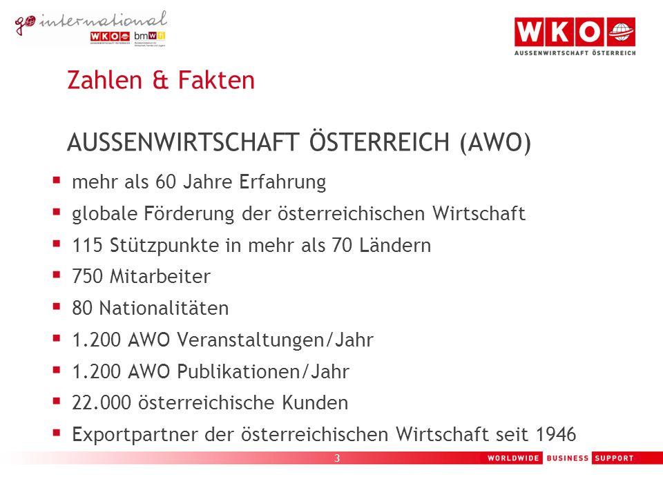34 Ansprechpartner in der IO-Infodrehscheibe der AUSSENWIRTSCHAFT ÖSTERREICH (AWO) Mag.