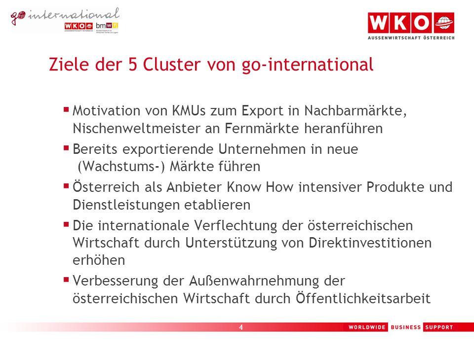 4 Ziele der 5 Cluster von go-international Motivation von KMUs zum Export in Nachbarmärkte, Nischenweltmeister an Fernmärkte heranführen Bereits exportierende Unternehmen in neue (Wachstums-) Märkte führen Österreich als Anbieter Know How intensiver Produkte und Dienstleistungen etablieren Die internationale Verflechtung der österreichischen Wirtschaft durch Unterstützung von Direktinvestitionen erhöhen Verbesserung der Außenwahrnehmung der österreichischen Wirtschaft durch Öffentlichkeitsarbeit