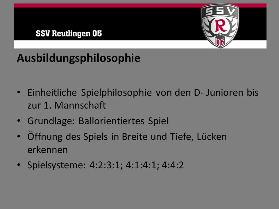 Ausbildungsphilosophie Einheitliche Spielphilosophie von den D- Junioren bis zur 1. Mannschaft Grundlage: Ballorientiertes Spiel Öffnung des Spiels in