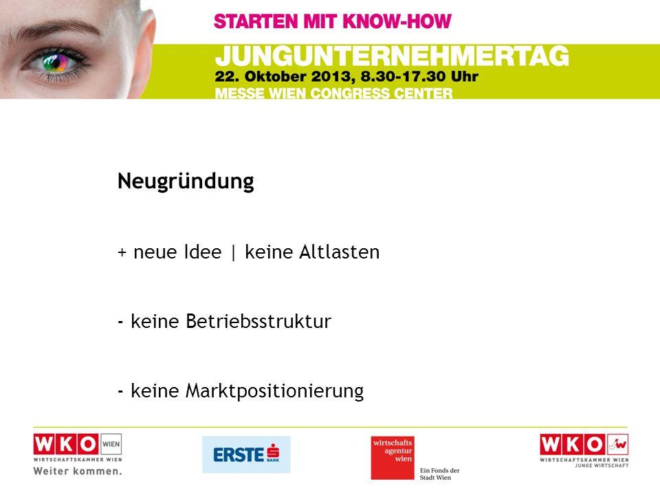 Betriebsübernahme + Struktur und Kultur + Marke und Markt + Mitarbeiter und Kunden