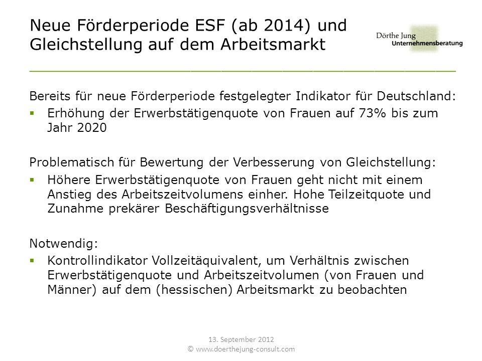 Neue Förderperiode ESF (ab 2014) und Gleichstellung auf dem Arbeitsmarkt __________________________________________ Bereits für neue Förderperiode festgelegter Indikator für Deutschland: Erhöhung der Erwerbstätigenquote von Frauen auf 73% bis zum Jahr 2020 Problematisch für Bewertung der Verbesserung von Gleichstellung: Höhere Erwerbstätigenquote von Frauen geht nicht mit einem Anstieg des Arbeitszeitvolumens einher.
