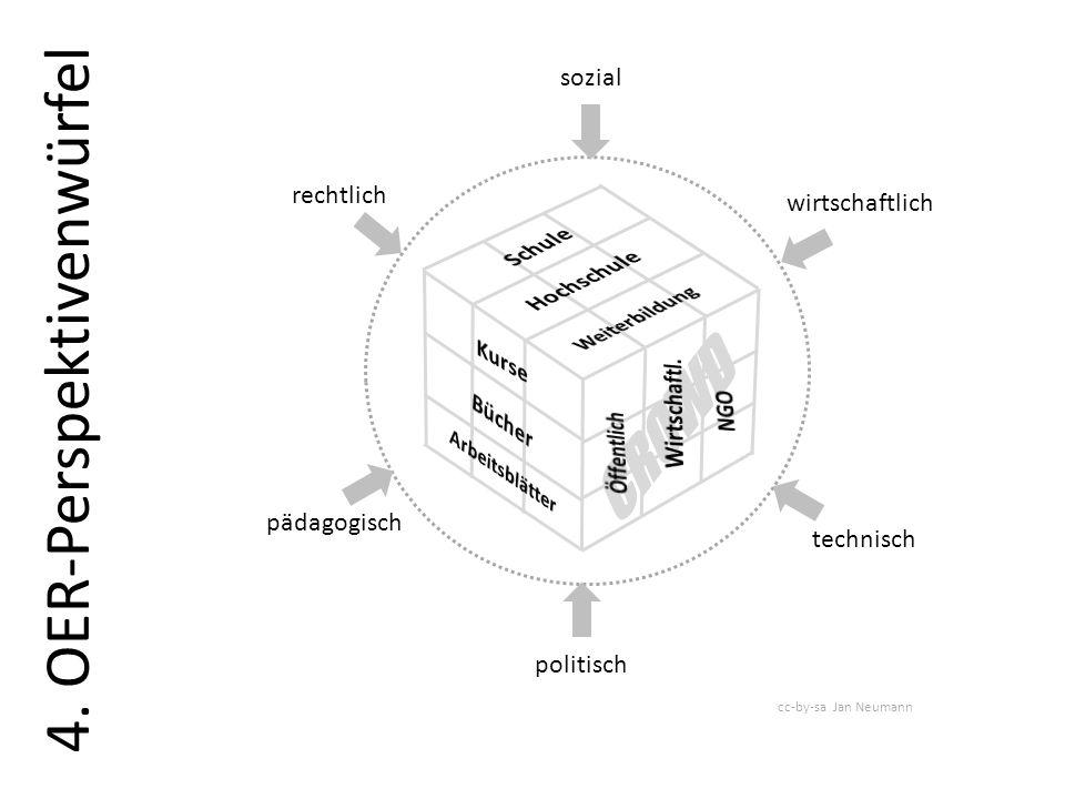 4. OER-Perspektivenwürfel sozial politisch rechtlich wirtschaftlich technisch pädagogisch cc-by-sa Jan Neumann