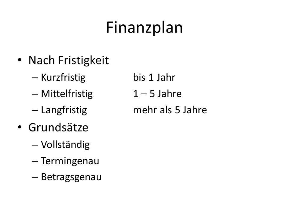 Finanzplan Nach Fristigkeit – Kurzfristigbis 1 Jahr – Mittelfristig1 – 5 Jahre – Langfristigmehr als 5 Jahre Grundsätze – Vollständig – Termingenau –
