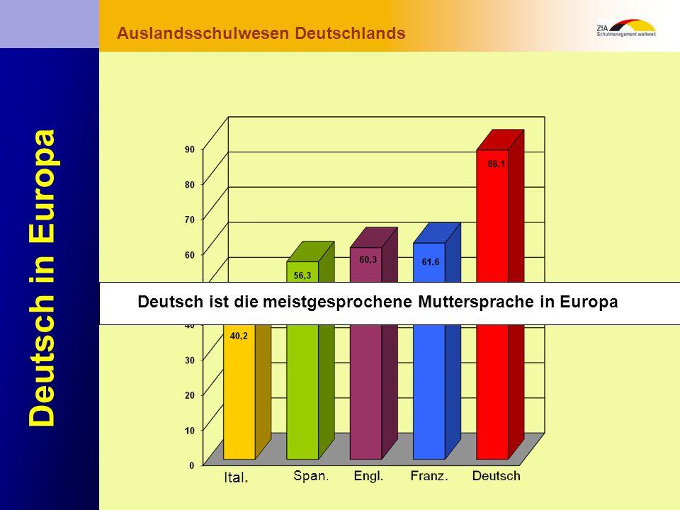 Wie lernt man Deutsch? Warum gerade Deutsch? Ausblick Grundlagen Abschluss- bereich Fachunterricht Auslandsschulwesen Deutschlands Deutsch in Europa D
