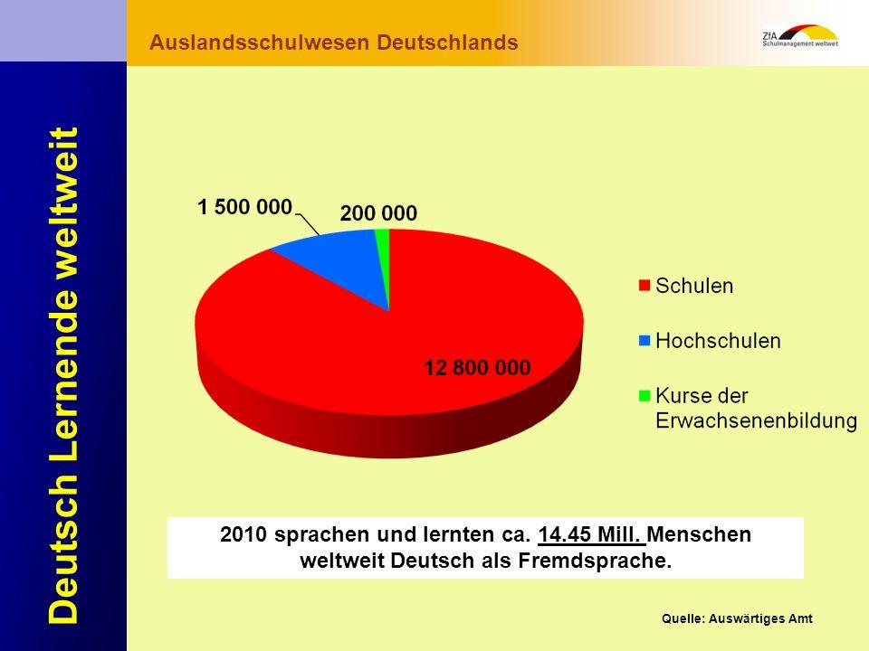Wie lernt man Deutsch? Warum gerade Deutsch? Ausblick Grundlagen Abschluss- bereich Fachunterricht Auslandsschulwesen Deutschlands Deutsch Lernende we
