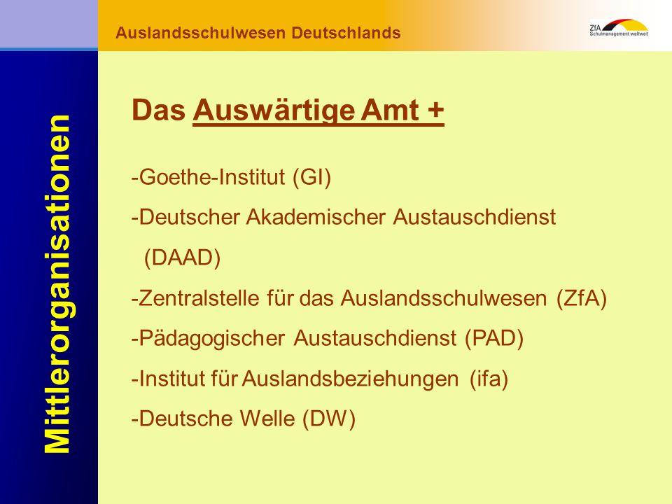Wie lernt man Deutsch? Warum gerade Deutsch? Ausblick Grundlagen Abschluss- bereich Fachunterricht Auslandsschulwesen Deutschlands Mittlerorganisation