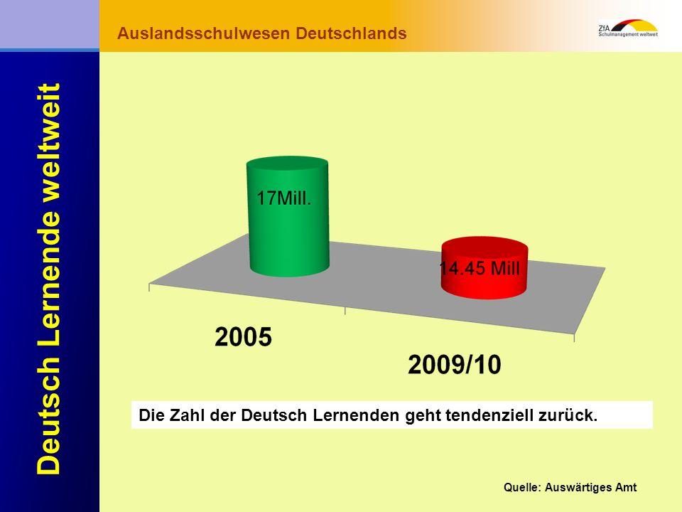 Wie lernt man Deutsch? Warum gerade Deutsch? Ausblick Grundlagen Abschluss- Abschluss- bereich Fachunterricht Auslandsschulwesen Deutschlands Deutsch