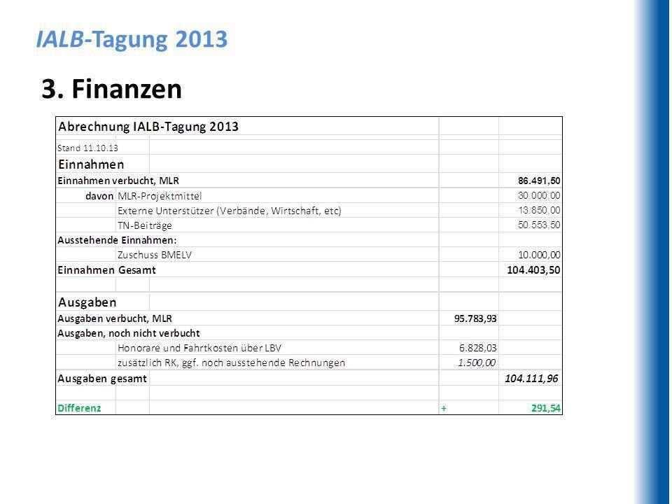 IALB-Tagung 2013 3. Finanzen