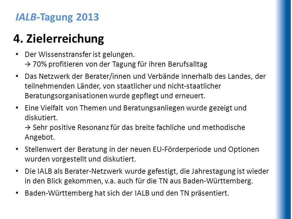 IALB-Tagung 2013 4.Zielerreichung Der Wissenstransfer ist gelungen.