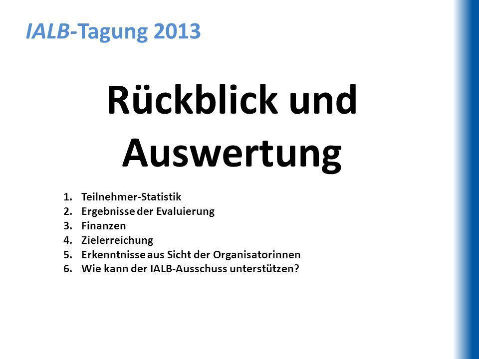 IALB-Tagung 2013 Rückblick und Auswertung 1.Teilnehmer-Statistik 2.Ergebnisse der Evaluierung 3.Finanzen 4.Zielerreichung 5.Erkenntnisse aus Sicht der Organisatorinnen 6.Wie kann der IALB-Ausschuss unterstützen?