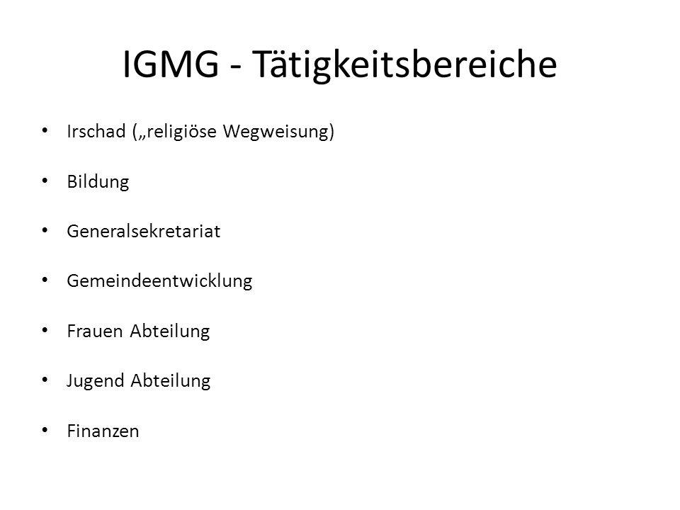 IGMG - Tätigkeitsbereiche Irschad (religiöse Wegweisung) Bildung Generalsekretariat Gemeindeentwicklung Frauen Abteilung Jugend Abteilung Finanzen
