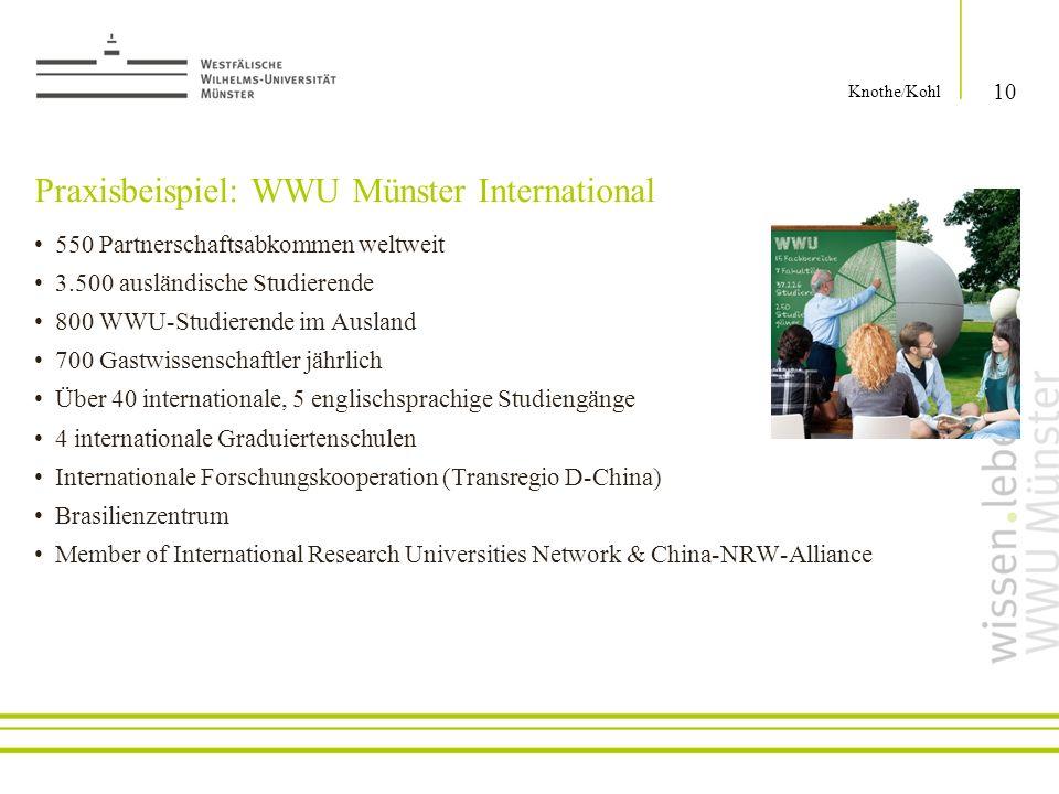 Praxisbeispiel: WWU Münster International 10 Knothe/Kohl 550 Partnerschaftsabkommen weltweit 3.500 ausländische Studierende 800 WWU-Studierende im Aus