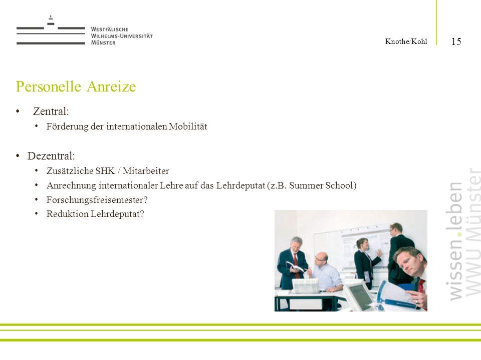 Personelle Anreize Zentral: Förderung der internationalen Mobilität Dezentral: Zusätzliche SHK / Mitarbeiter Anrechnung internationaler Lehre auf das