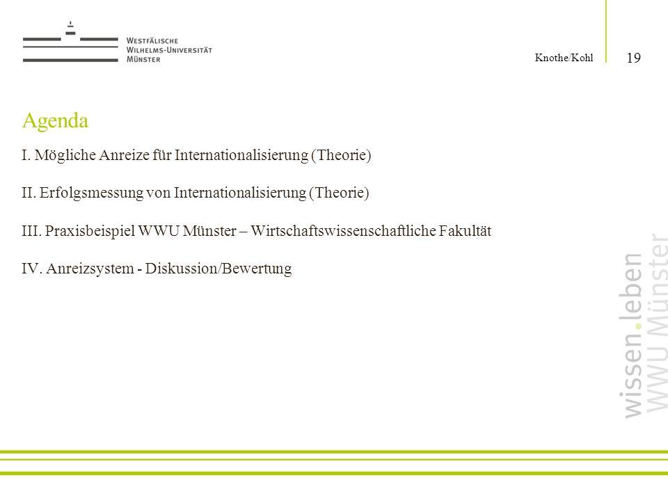 Agenda I. Mögliche Anreize für Internationalisierung (Theorie) II. Erfolgsmessung von Internationalisierung (Theorie) III. Praxisbeispiel WWU Münster