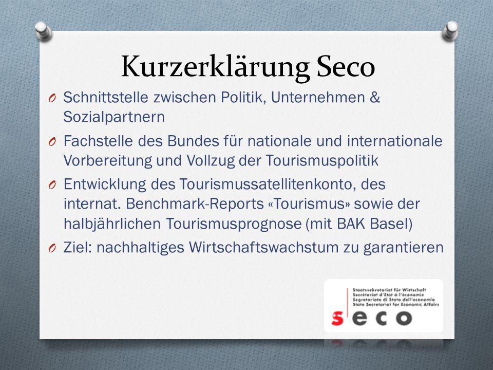 Kurzerklärung Seco O Schnittstelle zwischen Politik, Unternehmen & Sozialpartnern O Fachstelle des Bundes für nationale und internationale Vorbereitun