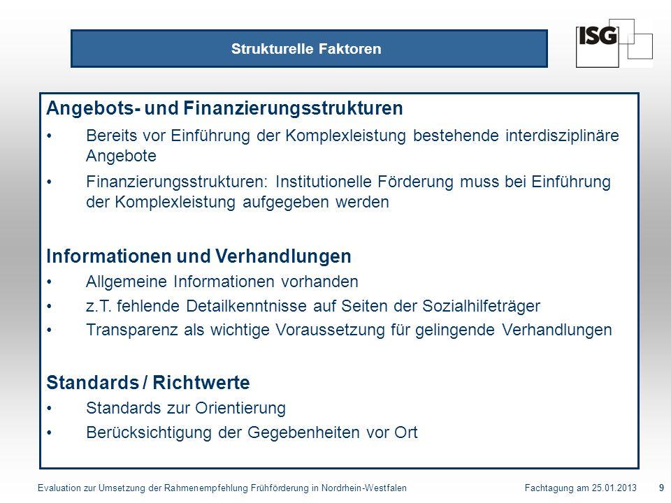 Evaluation zur Umsetzung der Rahmenempfehlung Frühförderung in Nordrhein-Westfalen Fachtagung am 25.01.201310 Standards zur Umsetzung der Komplexleistung Halten Sie die Entwicklung von Standards in NRW zur Umsetzung der Komplexleistung für wichtig und hilfreich.
