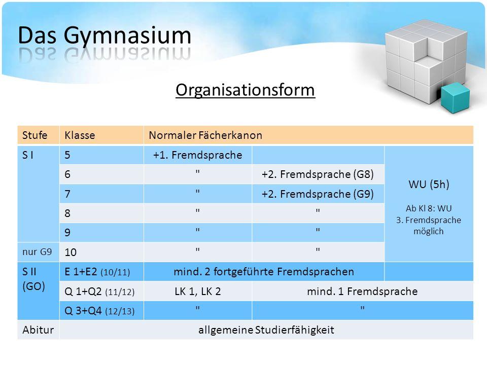 Organisationsform StufeKlasseNormaler Fächerkanon S I5+1. Fremdsprache WU (5h) Ab Kl 8: WU 3. Fremdsprache möglich 6